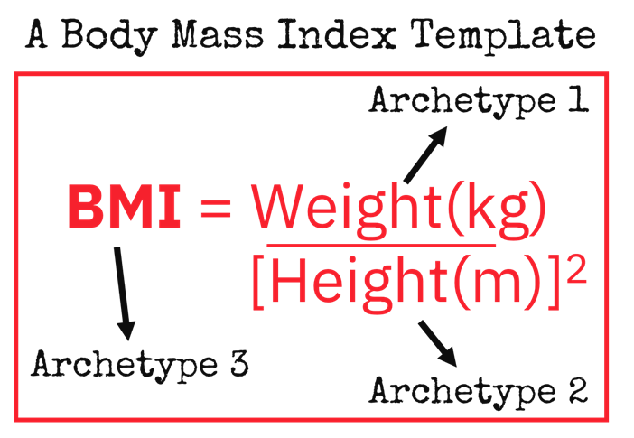 Body Mass Index Template